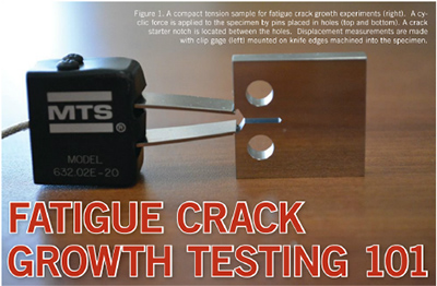 Fatigue crack growth Quality article